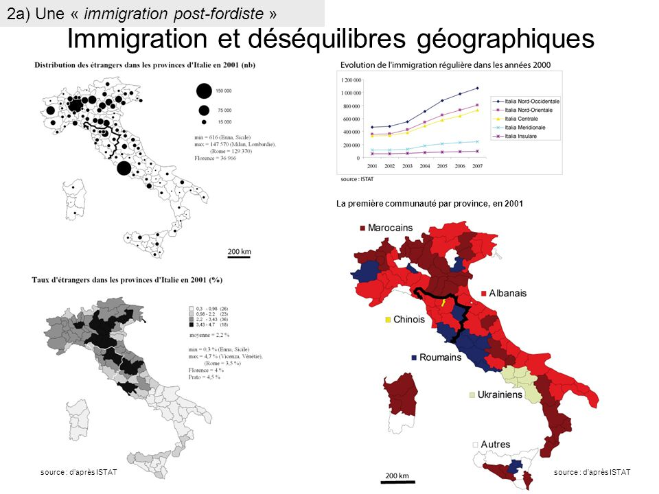 Immigration et déséquilibres géographiques