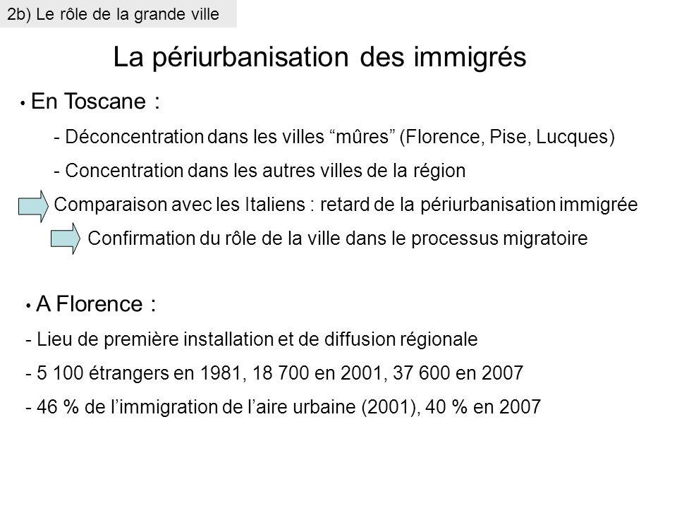 La périurbanisation des immigrés