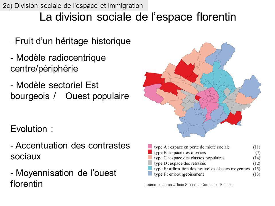La division sociale de l'espace florentin
