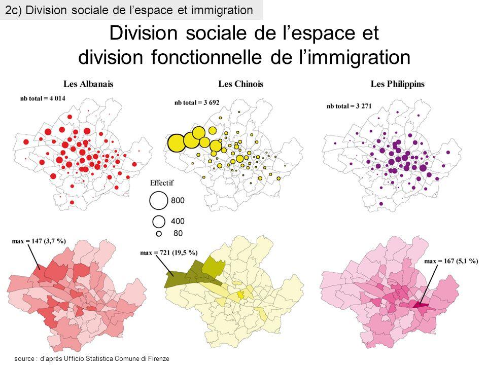 2c) Division sociale de l'espace et immigration