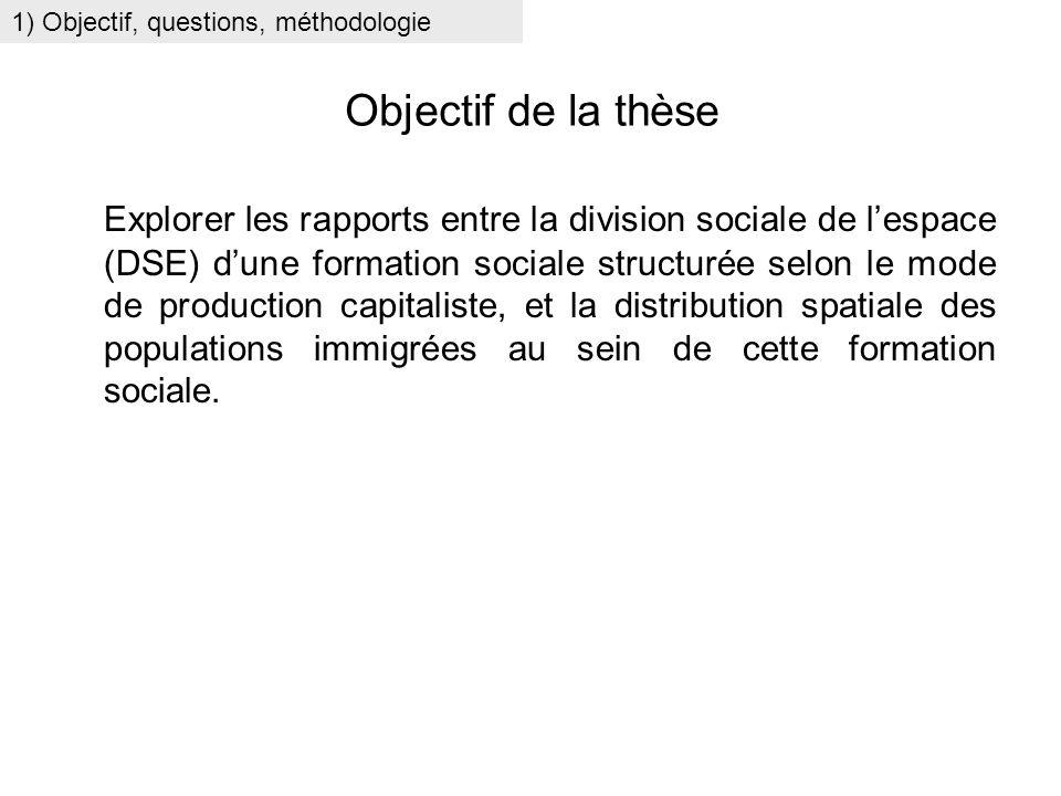 1) Objectif, questions, méthodologie