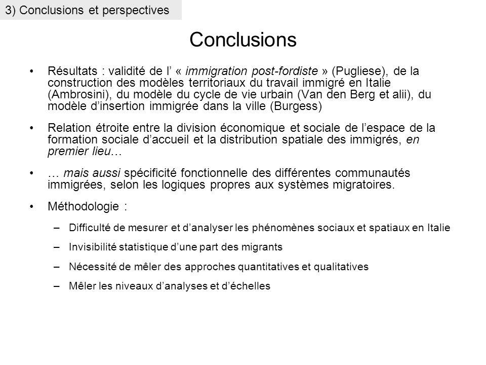 Conclusions 3) Conclusions et perspectives