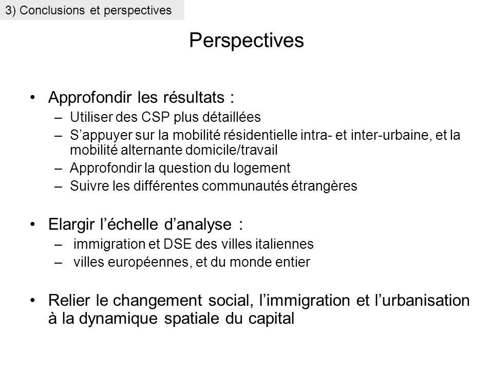 Perspectives Approfondir les résultats : Elargir l'échelle d'analyse :