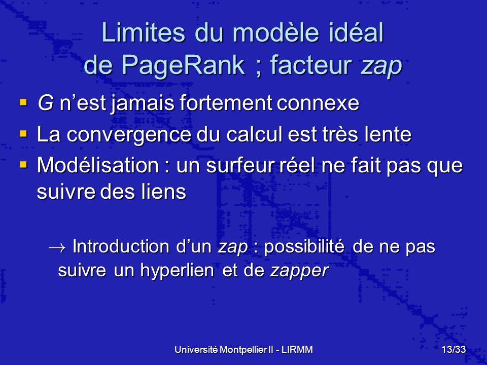 Limites du modèle idéal de PageRank ; facteur zap