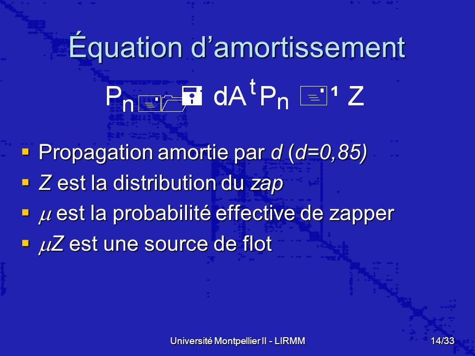 Équation d'amortissement