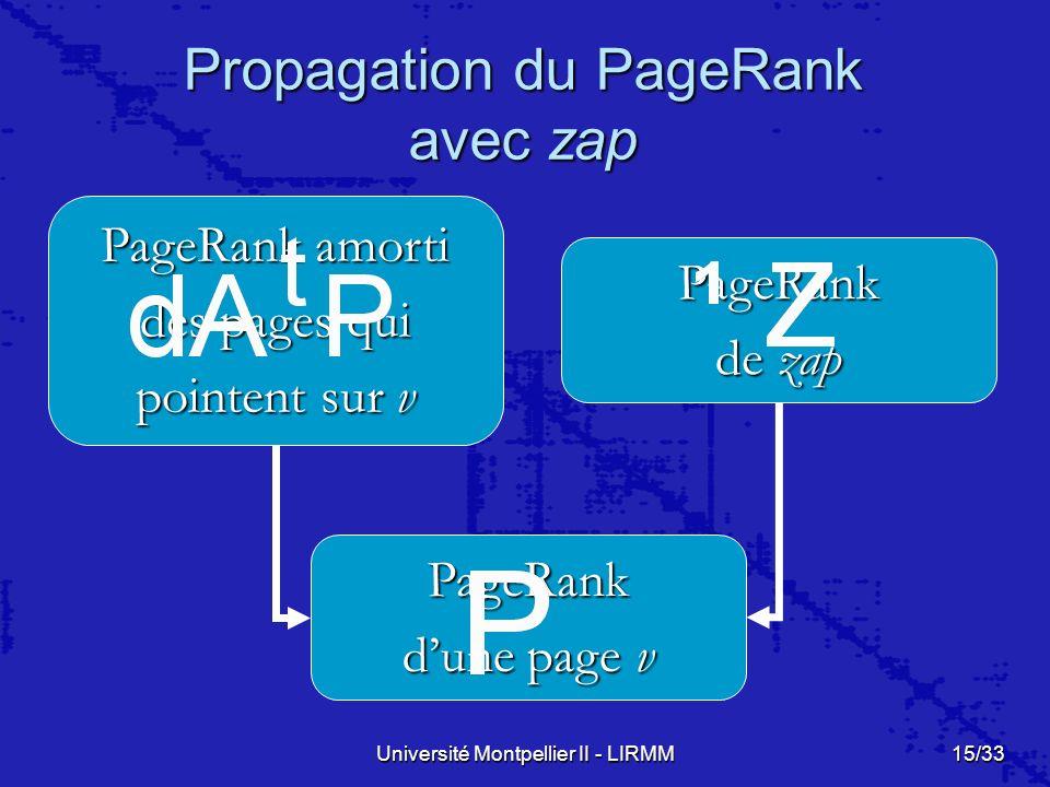 Propagation du PageRank avec zap