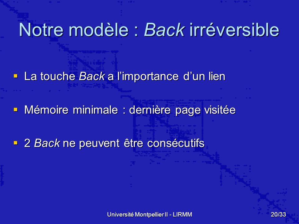 Notre modèle : Back irréversible