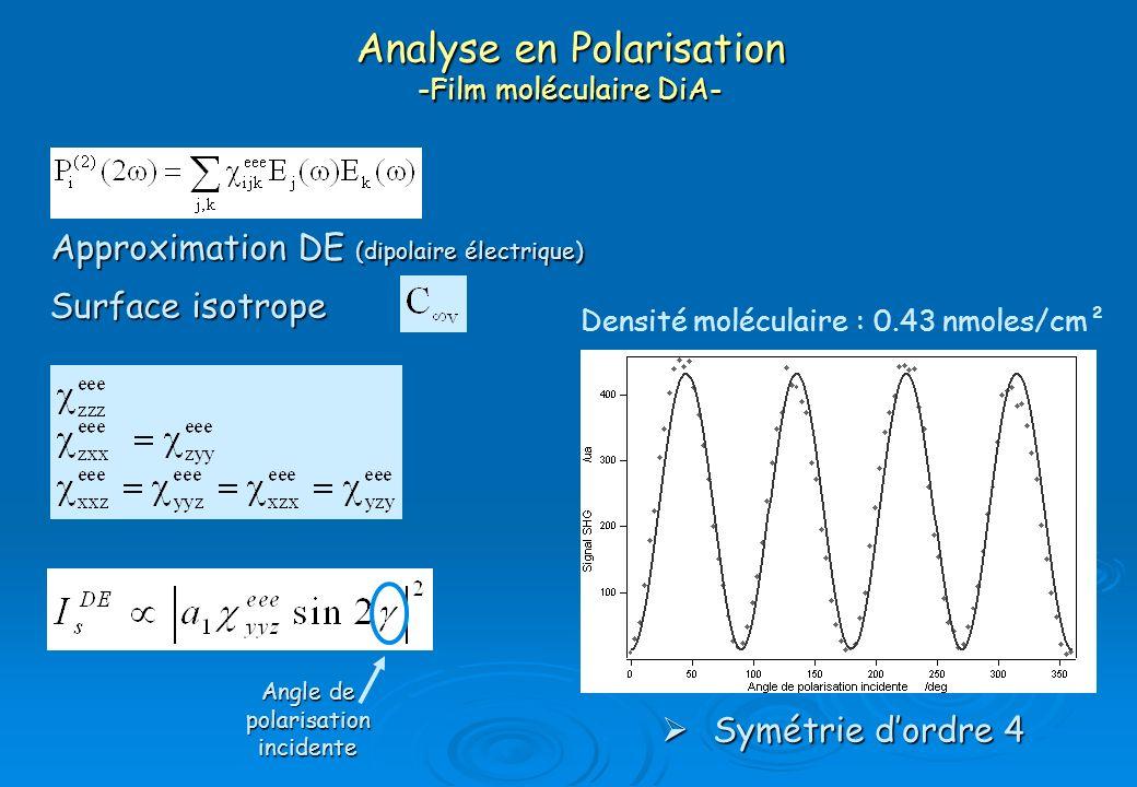Analyse en Polarisation -Film moléculaire DiA-