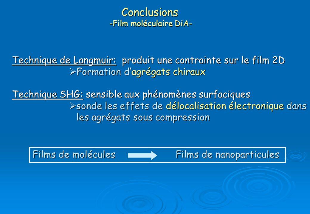 Conclusions -Film moléculaire DiA-