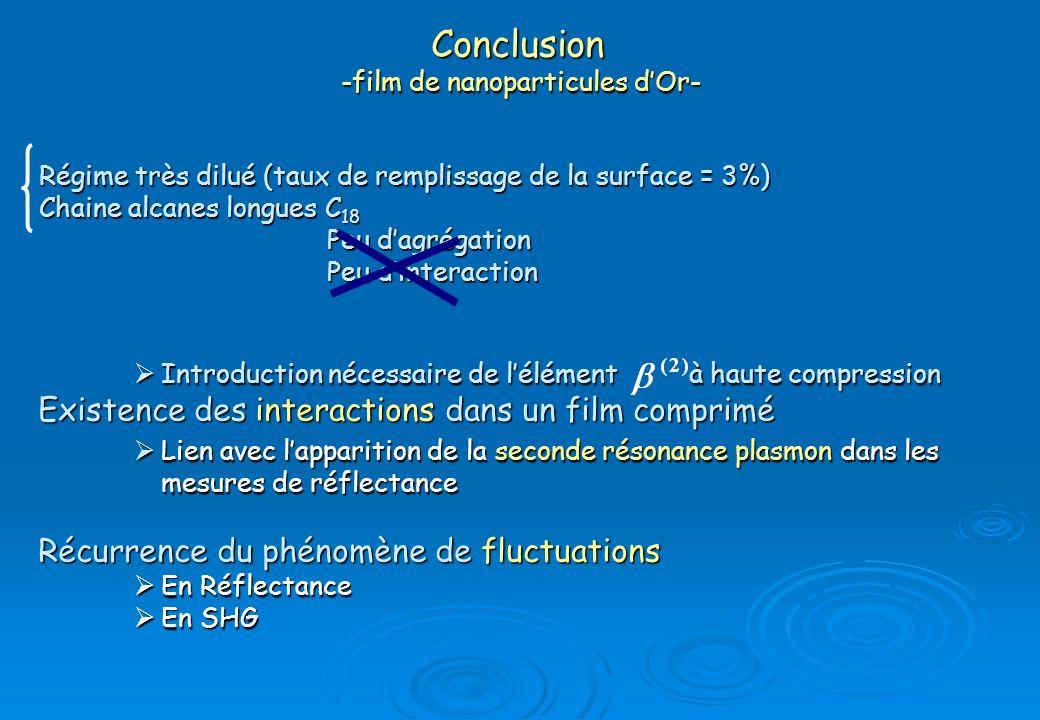 Conclusion -film de nanoparticules d'Or-