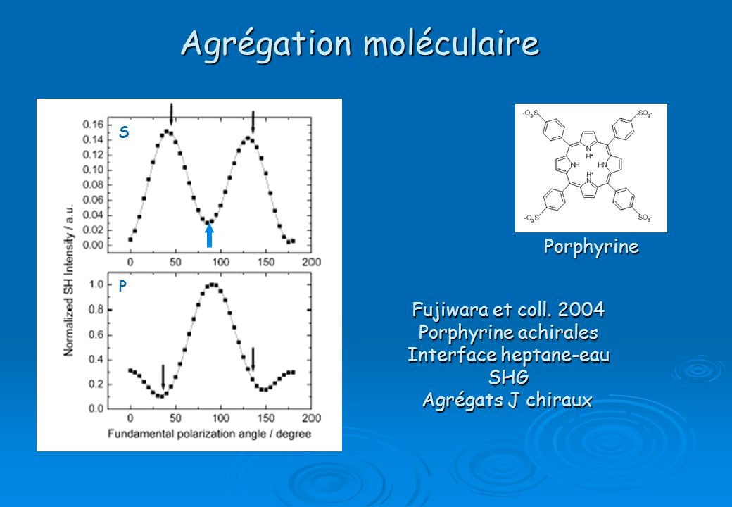 Agrégation moléculaire