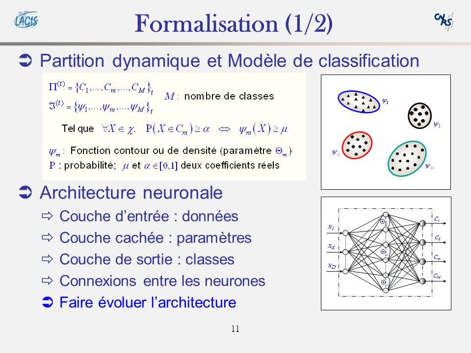 Formalisation (1/2) Partition dynamique et Modèle de classification