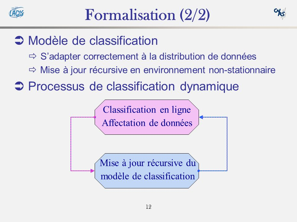 Formalisation (2/2) Modèle de classification