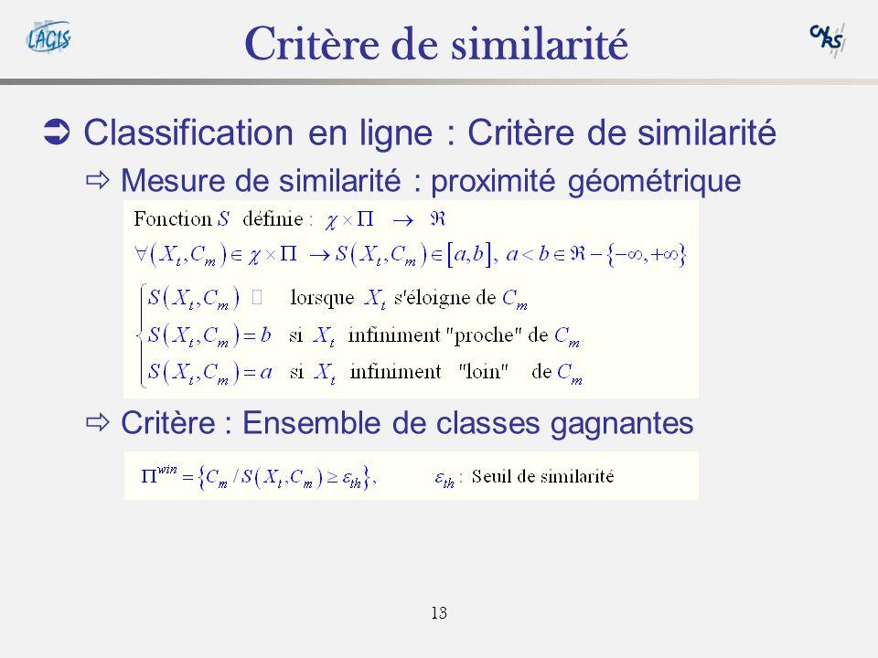 Critère de similarité Classification en ligne : Critère de similarité