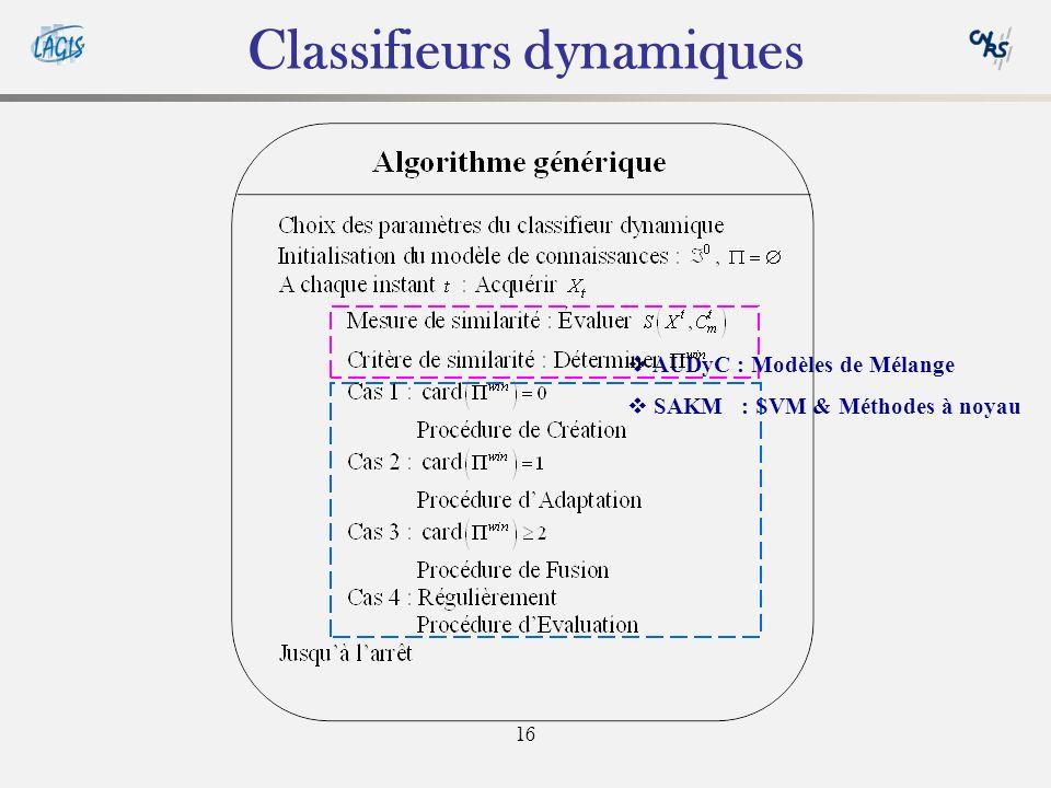 Classifieurs dynamiques