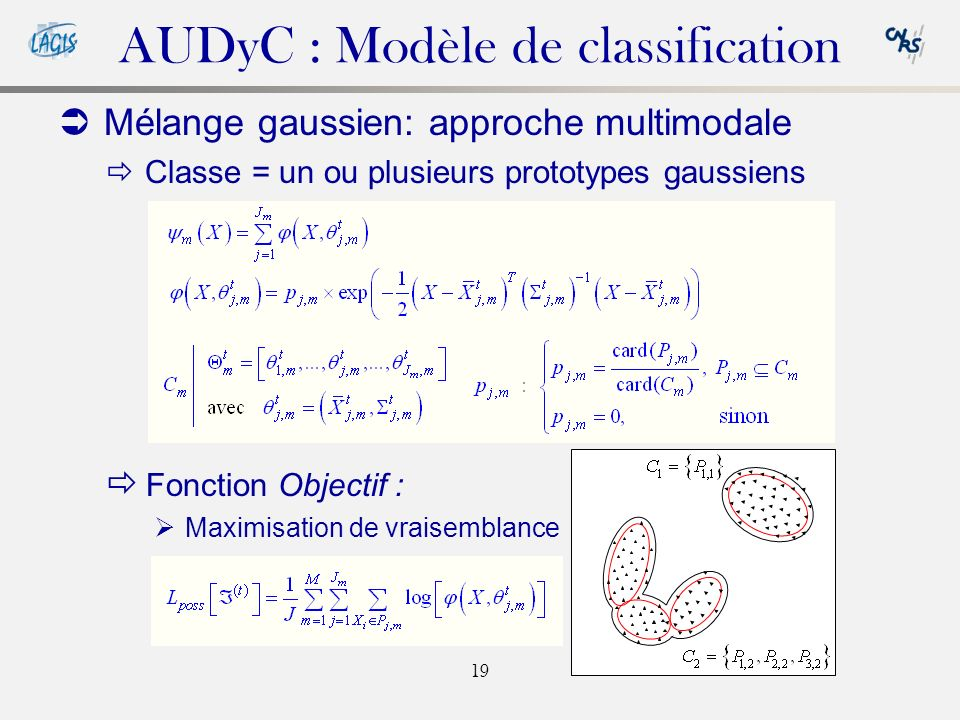 AUDyC : Modèle de classification
