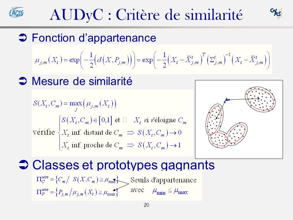AUDyC : Critère de similarité