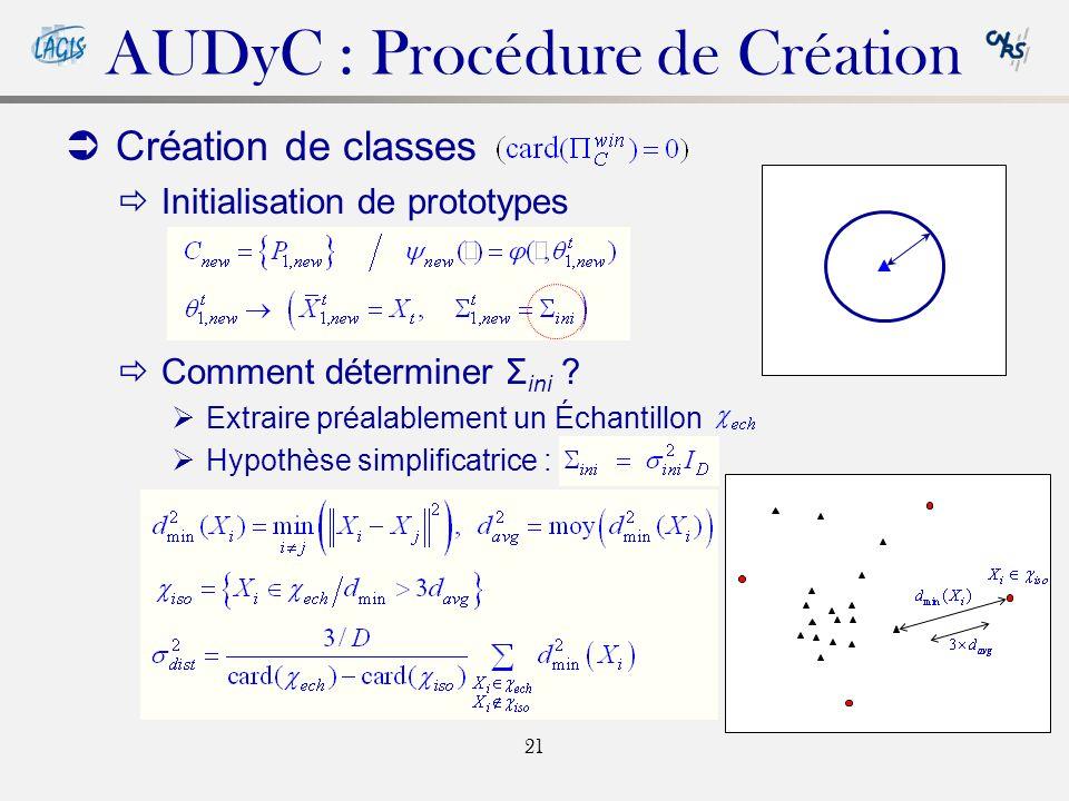AUDyC : Procédure de Création