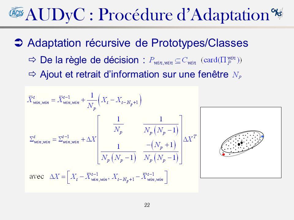 AUDyC : Procédure d'Adaptation