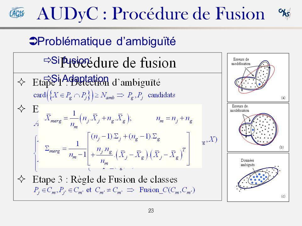 AUDyC : Procédure de Fusion