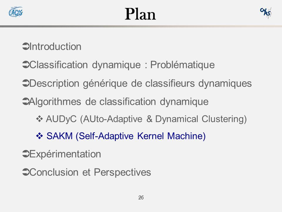 Plan Introduction Classification dynamique : Problématique