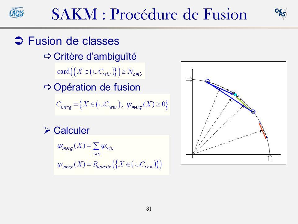 SAKM : Procédure de Fusion