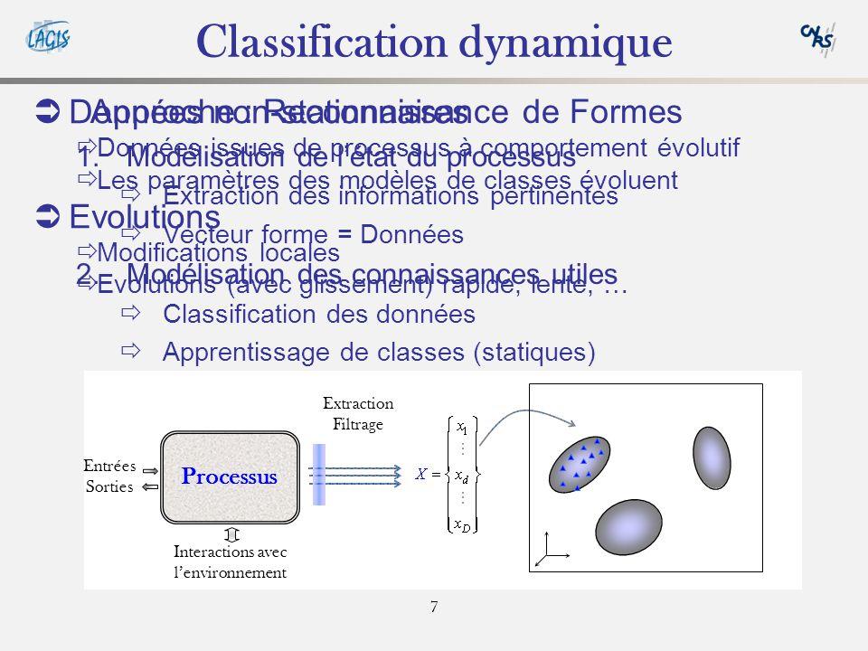 Classification dynamique