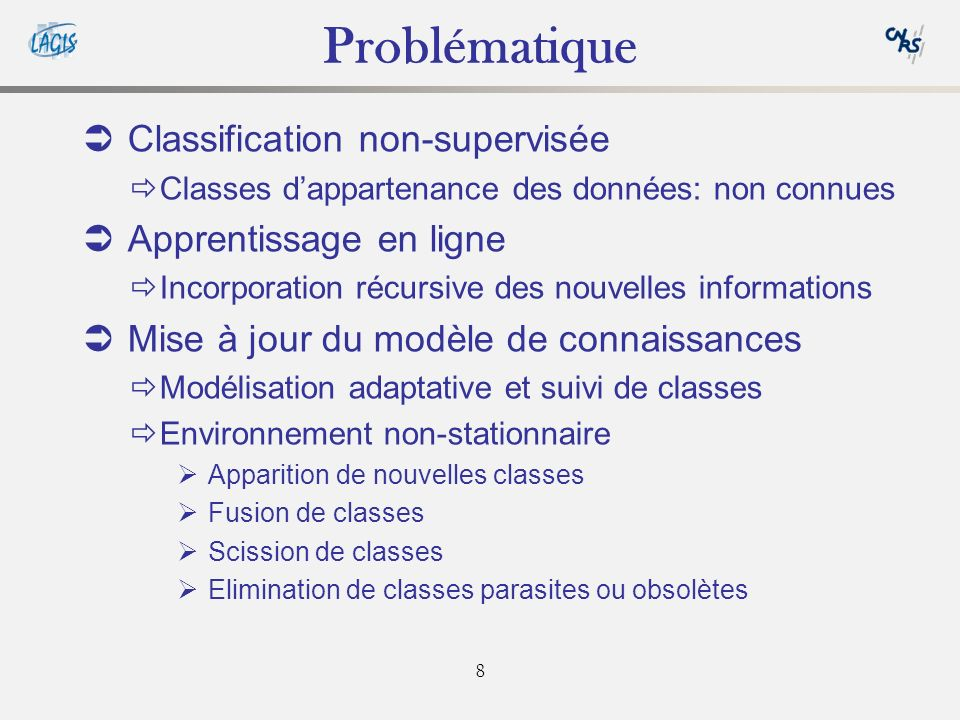 Problématique Classification non-supervisée Apprentissage en ligne