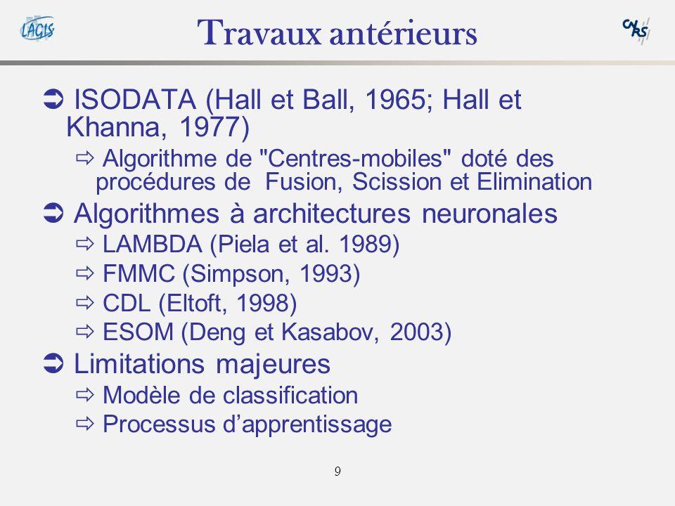 Travaux antérieurs ISODATA (Hall et Ball, 1965; Hall et Khanna, 1977)