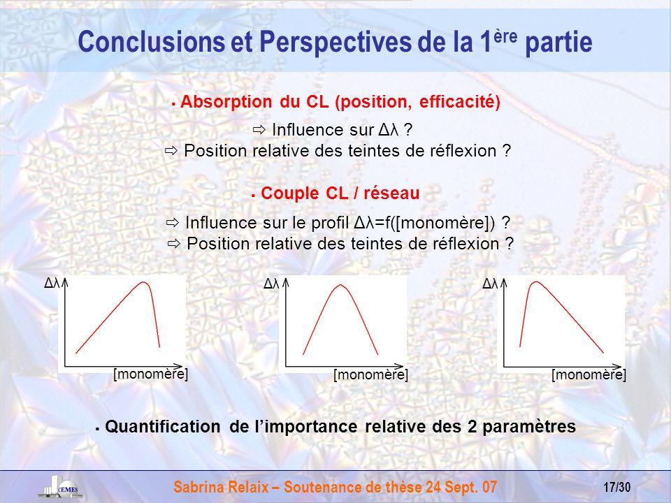 Conclusions et Perspectives de la 1ère partie
