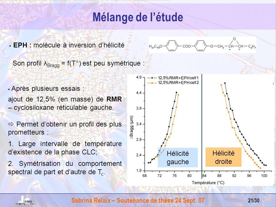 Mélange de l'étude EPH : molécule à inversion d'hélicité