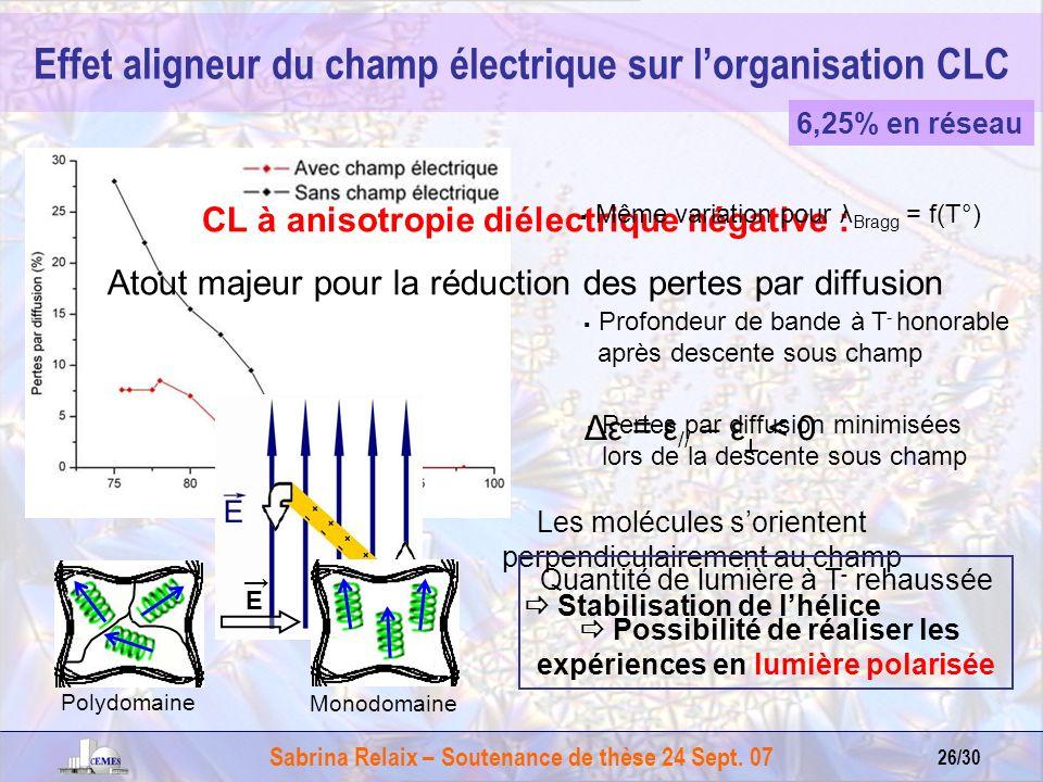 Effet aligneur du champ électrique sur l'organisation CLC