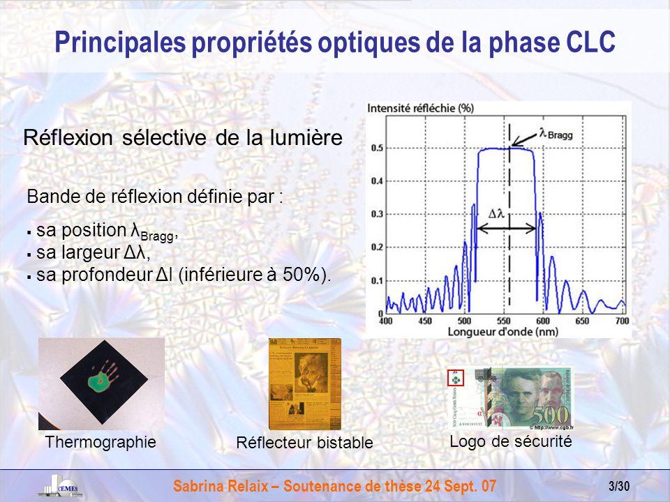 Principales propriétés optiques de la phase CLC