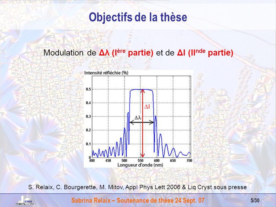Modulation de Δλ (Ière partie) et de ΔI (IInde partie)