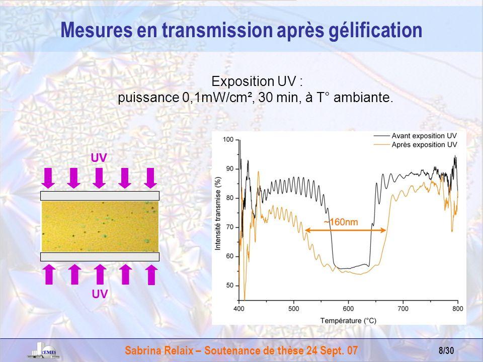 Mesures en transmission après gélification
