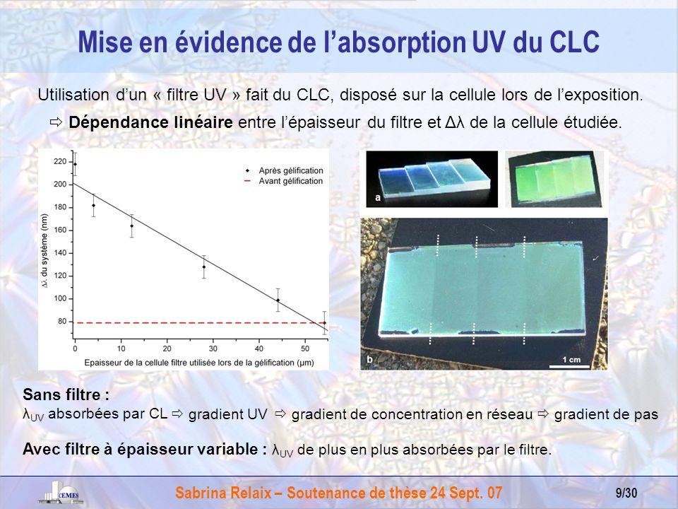 Mise en évidence de l'absorption UV du CLC