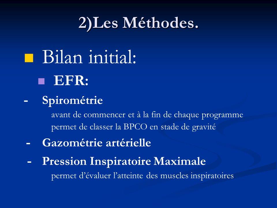Bilan initial: 2)Les Méthodes. EFR: - Spirométrie