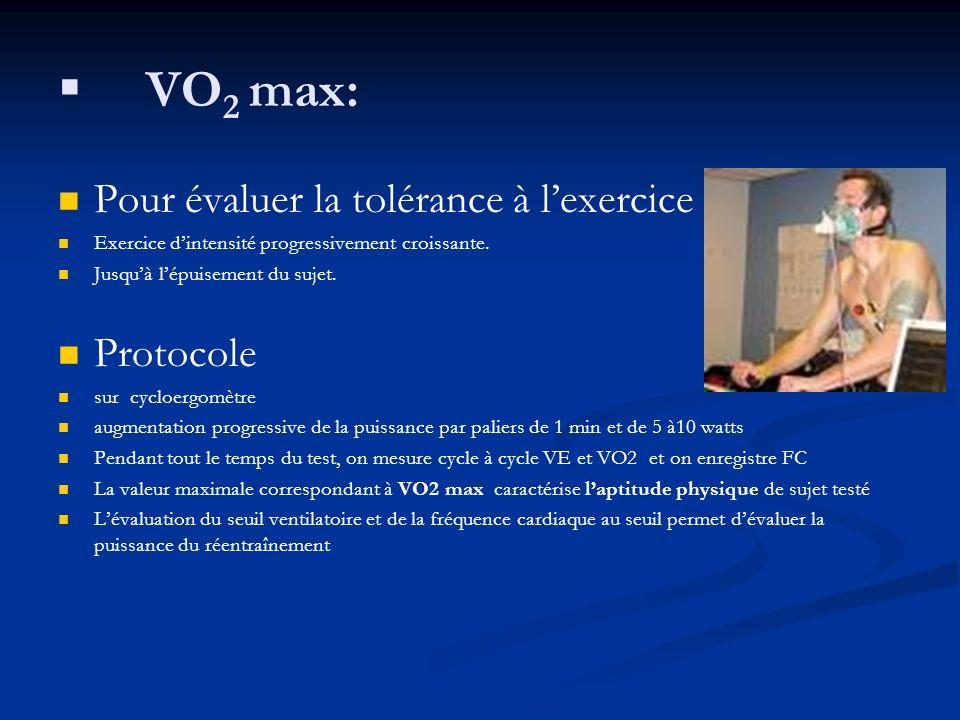 VO2 max: Pour évaluer la tolérance à l'exercice Protocole