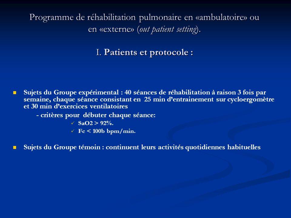 Programme de réhabilitation pulmonaire en «ambulatoire» ou en «externe» (out patient setting). I. Patients et protocole :