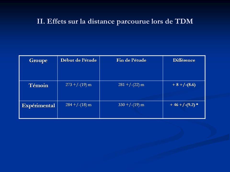 II. Effets sur la distance parcourue lors de TDM