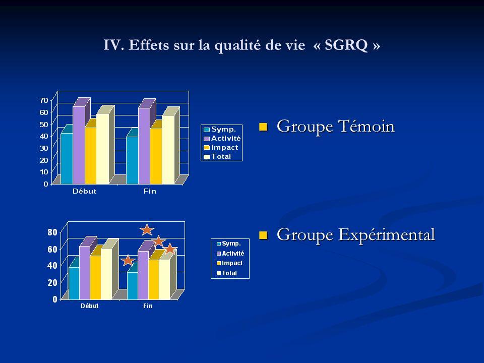 IV. Effets sur la qualité de vie « SGRQ »