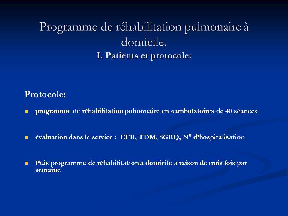 Programme de réhabilitation pulmonaire à domicile. I