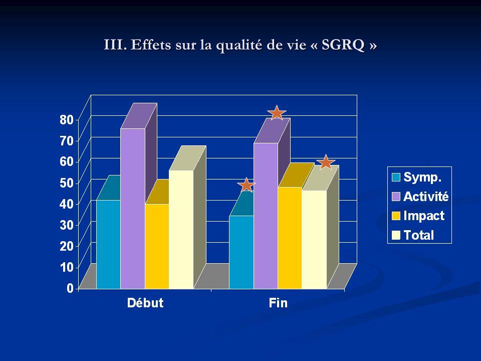III. Effets sur la qualité de vie « SGRQ »