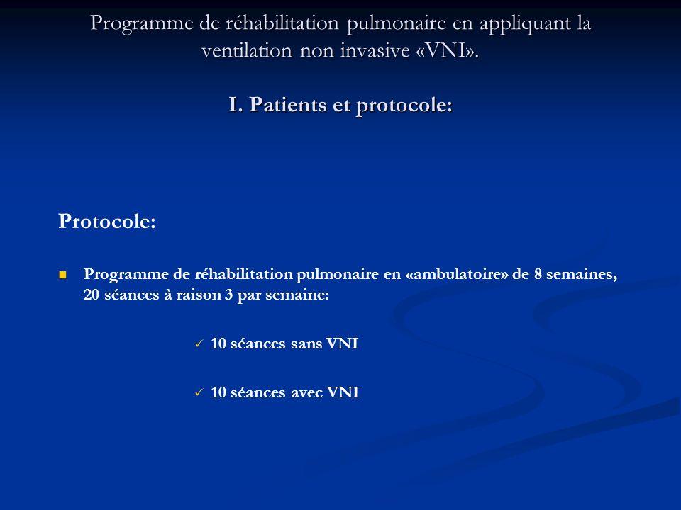 Programme de réhabilitation pulmonaire en appliquant la ventilation non invasive «VNI». I. Patients et protocole: