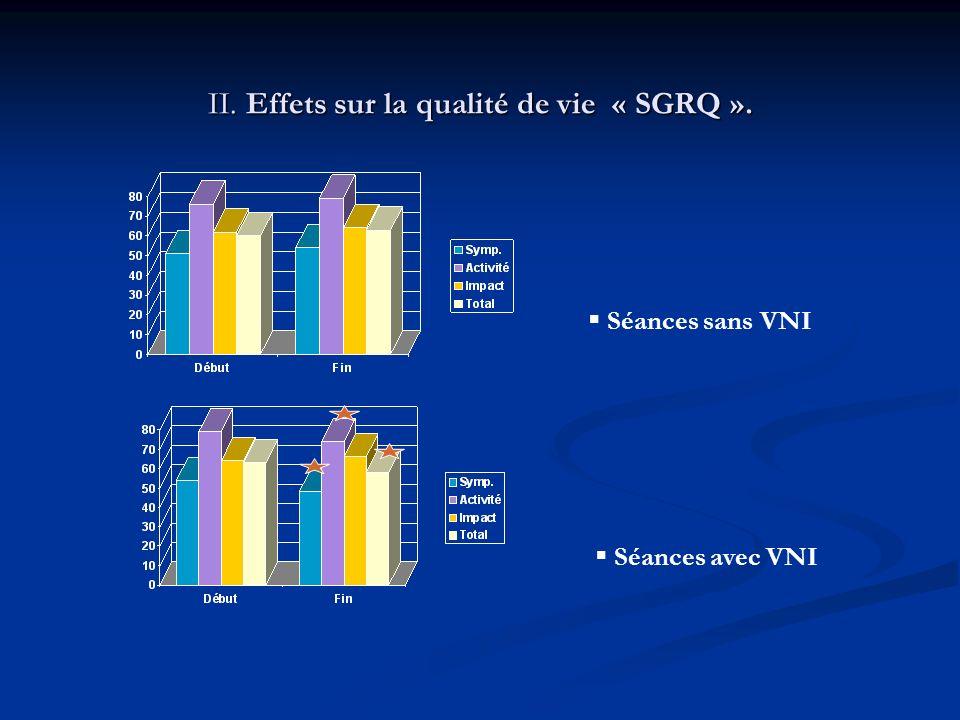 II. Effets sur la qualité de vie « SGRQ ».