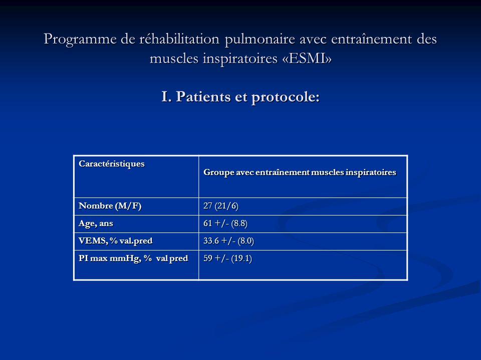 Programme de réhabilitation pulmonaire avec entraînement des muscles inspiratoires «ESMI» I. Patients et protocole: