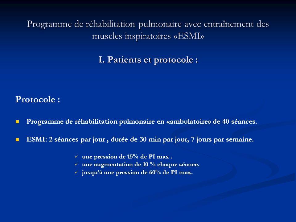 Programme de réhabilitation pulmonaire avec entraînement des muscles inspiratoires «ESMI» I. Patients et protocole :