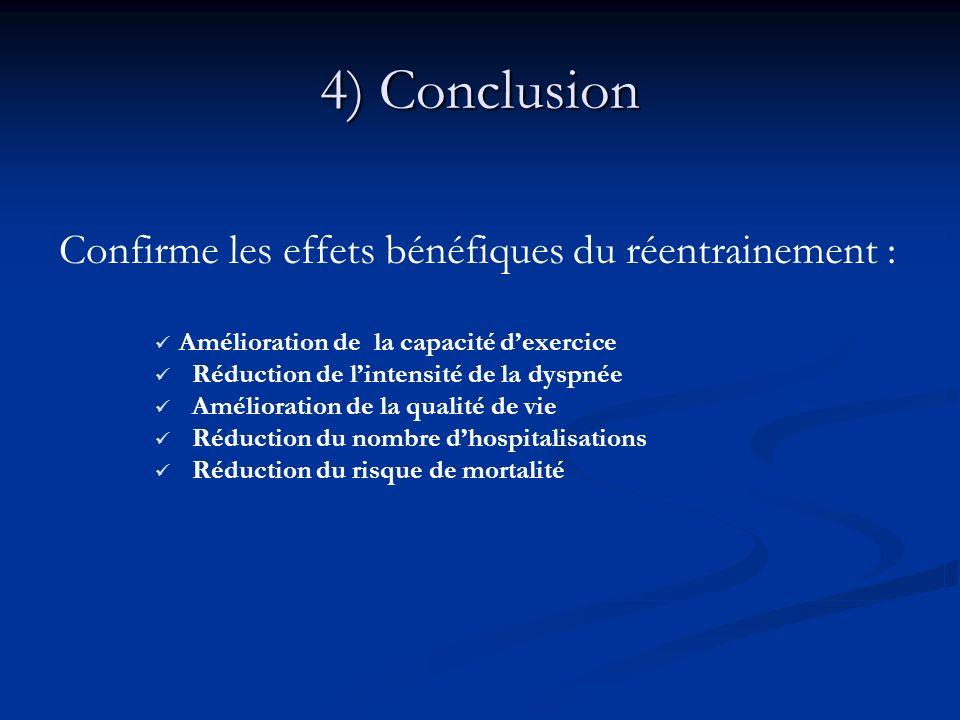 4) Conclusion Confirme les effets bénéfiques du réentrainement :
