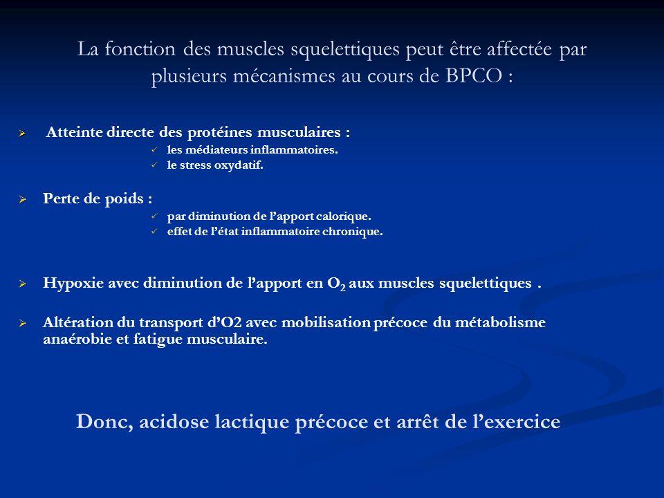 Donc, acidose lactique précoce et arrêt de l'exercice