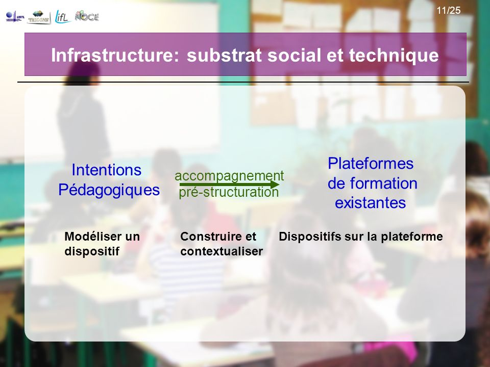 Infrastructure: substrat social et technique